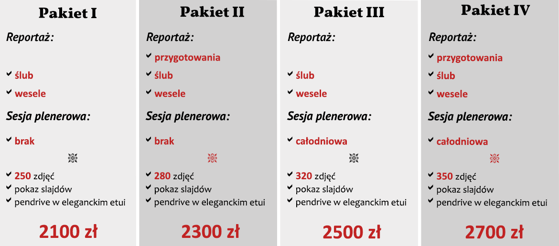 Fotograf Szczecin Fotografia ślubna Zdjęcia ślubne Fotograf Na